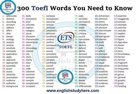 300 Toefl Words You Need to Know - English Study Here
