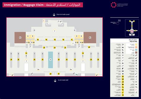 Arrivals Immigration and Baggage Claim | Hamad