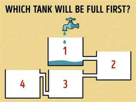 Which Tank Will Be Full First? - Forum Games - Nigeria