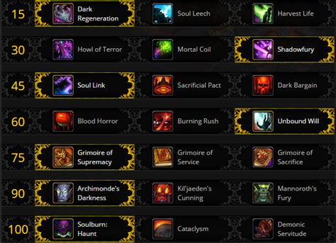 Affliction Warlock PvP Guide - Warlords of Draenor
